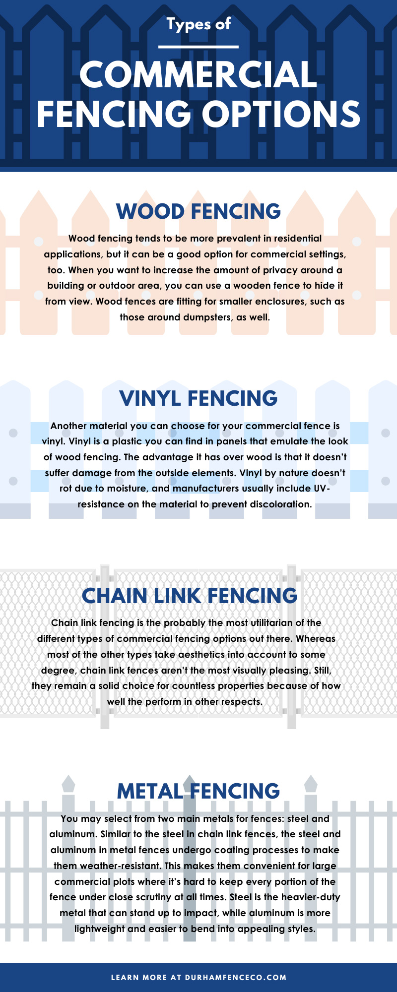 Commercial Fencing Options